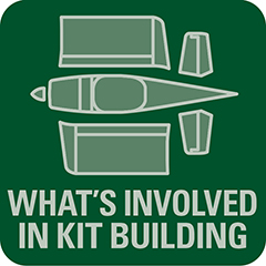 What's Involved in Kit Building