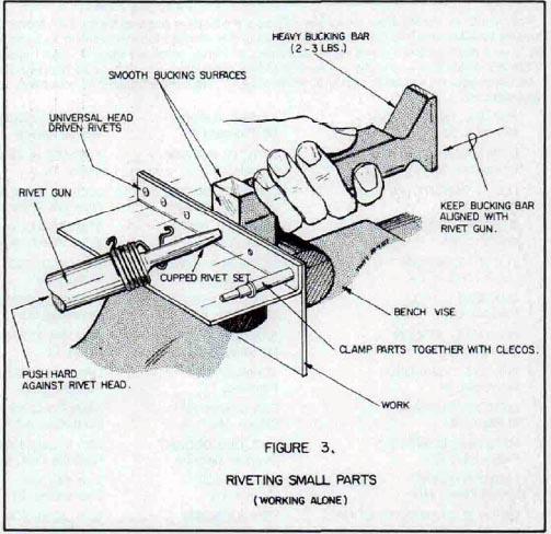 Rivet Gun Notes and Riveting Tips