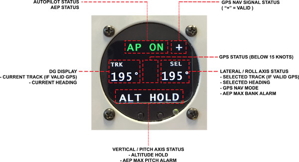 Innovative ECO Autopilot for Homebuilt Aircraft