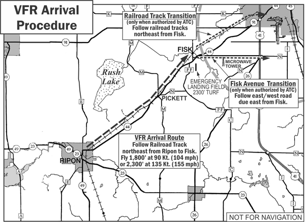 VFR-Arrival-Path