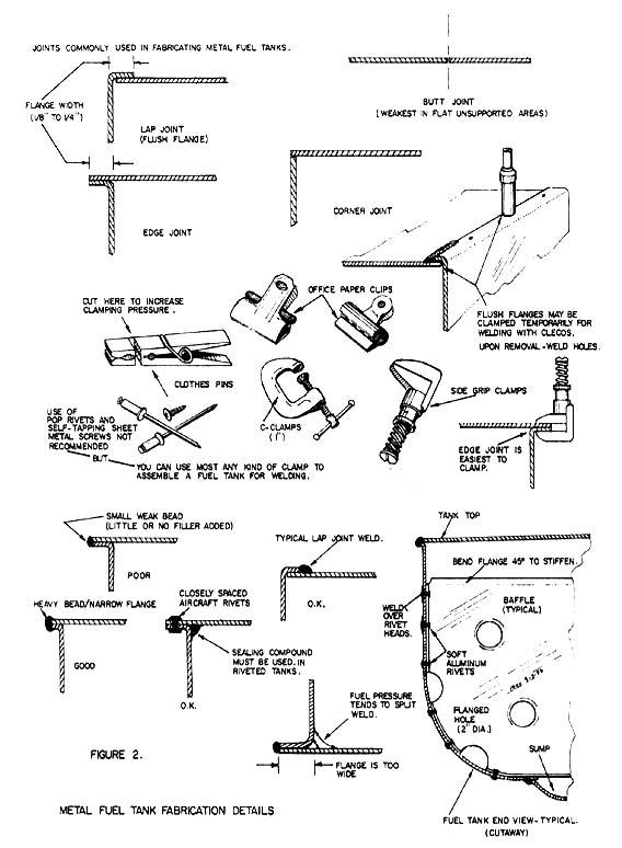 wiring diagram for aluminum fuel tank   37 wiring diagram